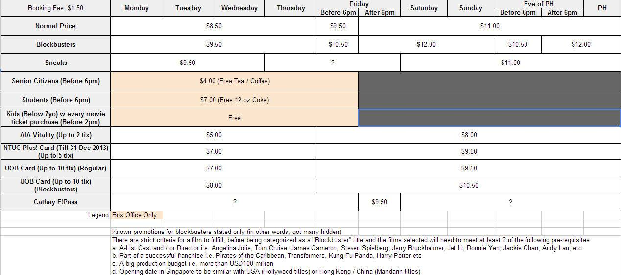 the ultimate pricing cheat sheet to singapores cinemas