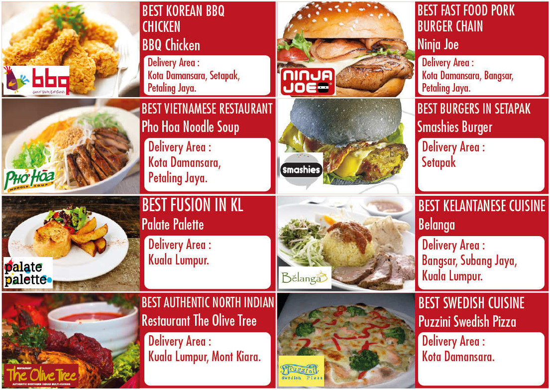 Food Delivery List In Kl