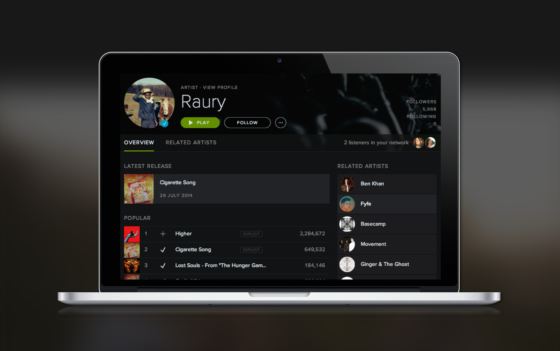 how to see your top artists on spotify