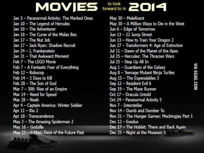 you are missing out if you do not watch these movies in 2014