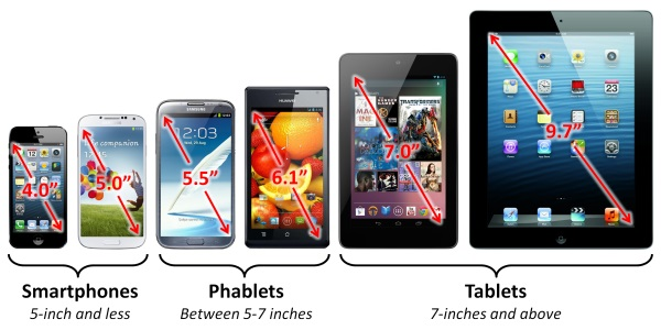 Comparison phablet